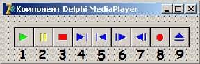 Компонент Delphi MediaPlayer